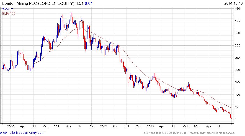 Banco santander plc share price london stock exchange - Binary ...